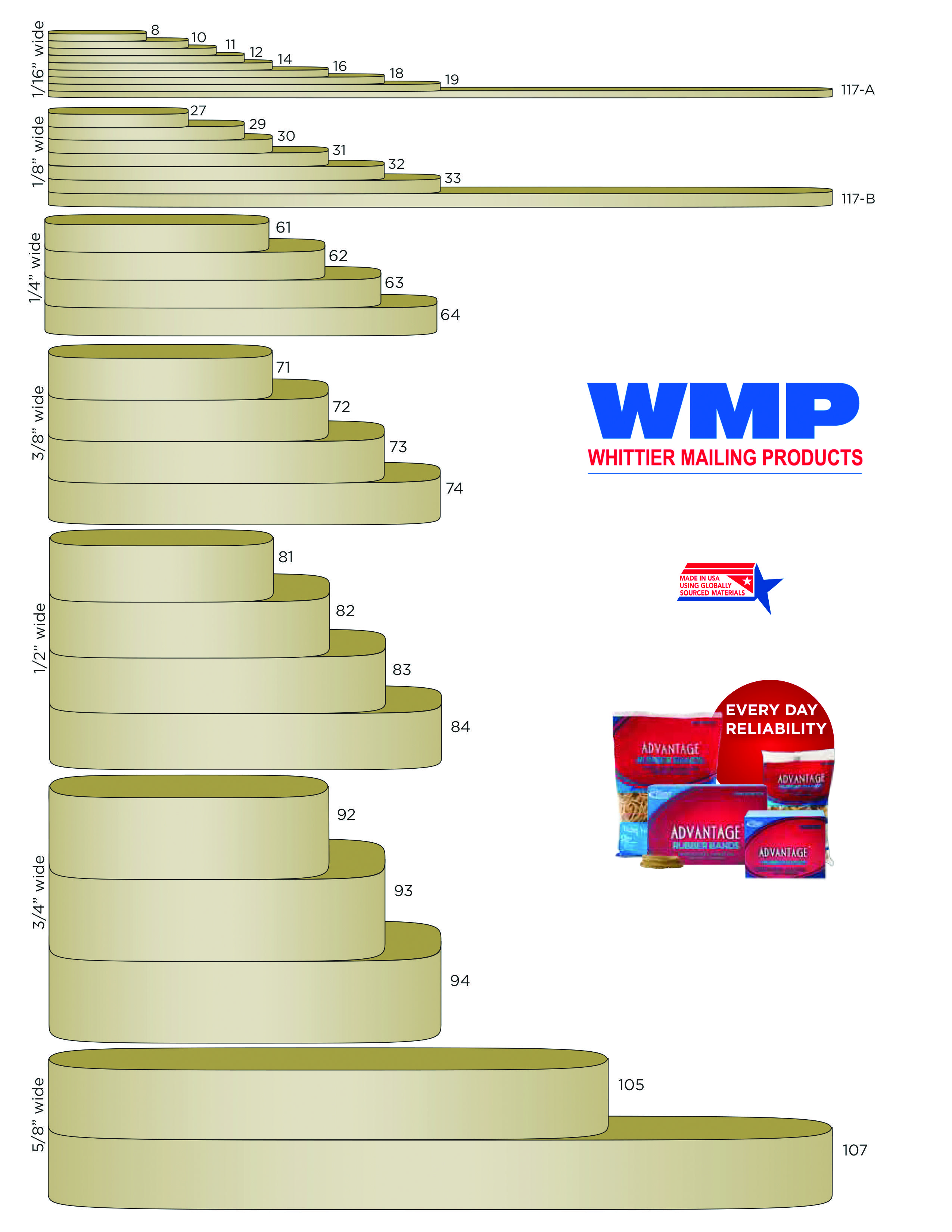 Rubber Bands Size Chart - Whittier Mailing Products